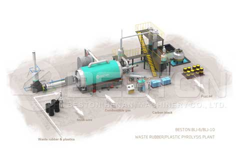 Small Scale Tyre Pyrolysis Plant