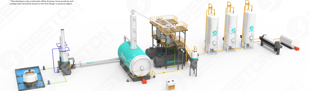plastic to diesel plant cost