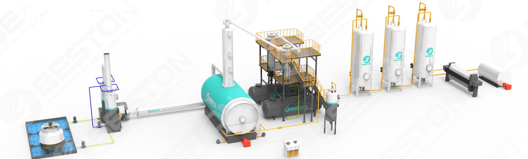 Banner de planta de destilación de aceite usado