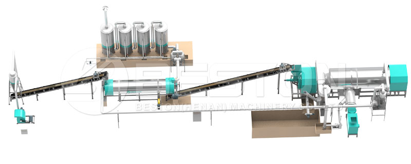 biomass pyrolysis plant design