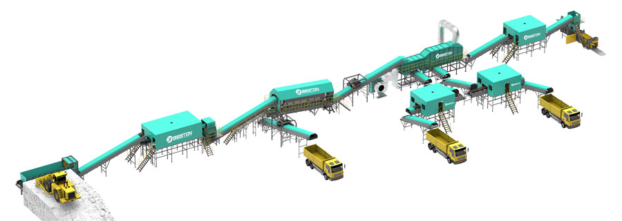 waste recycling system of waste recycling plant