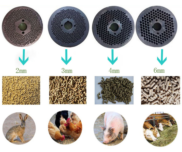 For making food crops to animal feed pellets