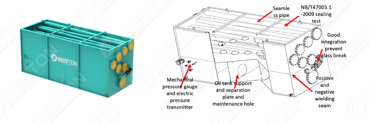 Integrated Condenser